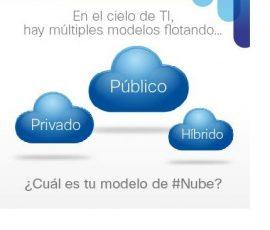 modelo_de_nube